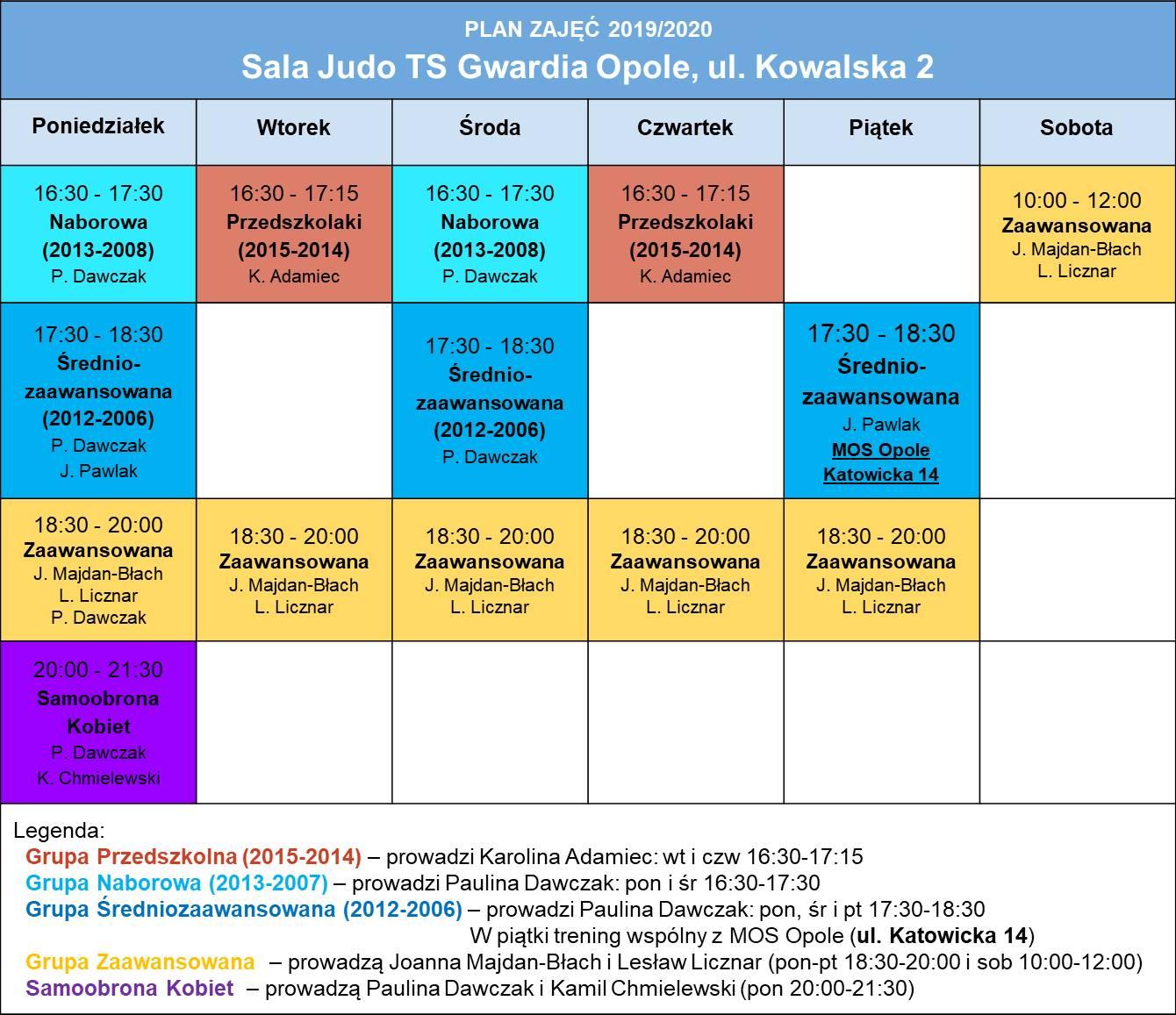 Grafik TS